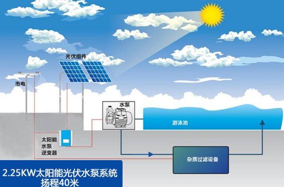 太阳能光伏水泵成套批发多少钱